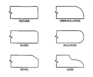 Counter Edge Types Synergy Granite